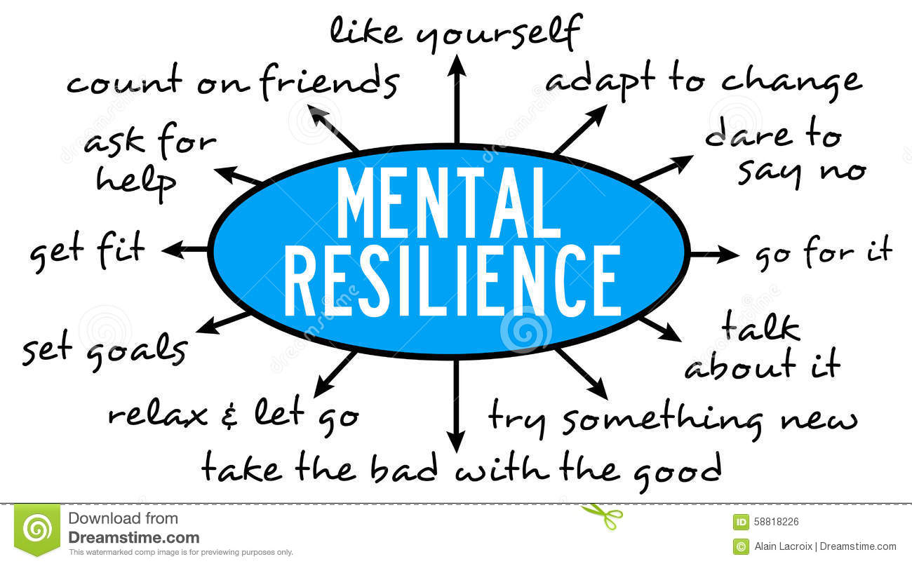 31 - Mental Resilience